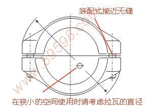 安全夹安装说明;拉瓦安装范围;DIN2817使用范围;安全夹注意事项