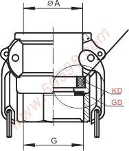 EN14420-7标准;EN14420-3