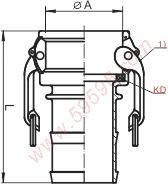 SME接头;卡木接头;C型管尾