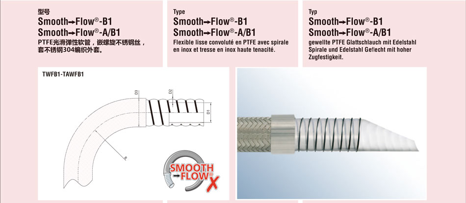 Smooth Flow-B1;Smooth Flow