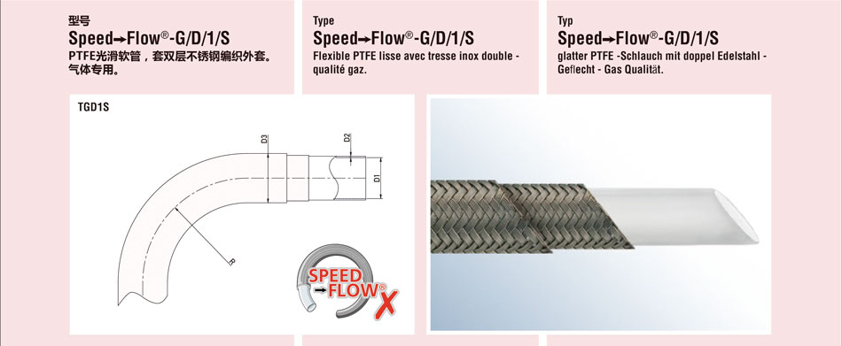 Speed Flow-G/D/1/S