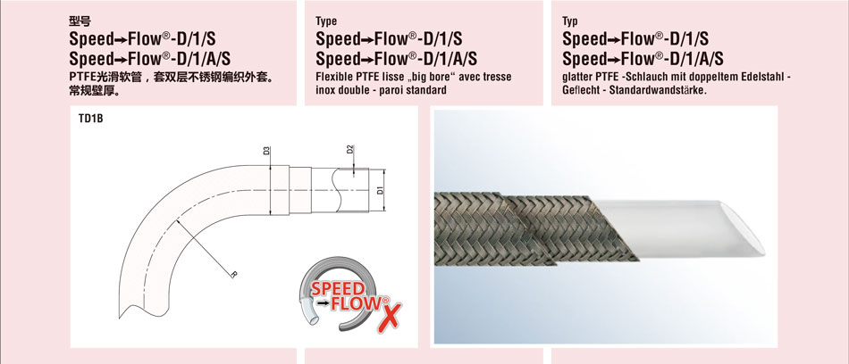 Speed Flow-D/1/S