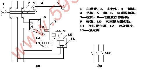 断路器在电路中的作用