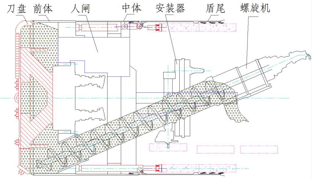 盾构机工作原理;盾构机参数;盾构机配件