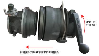 SMEWX-LOK干式分离阀